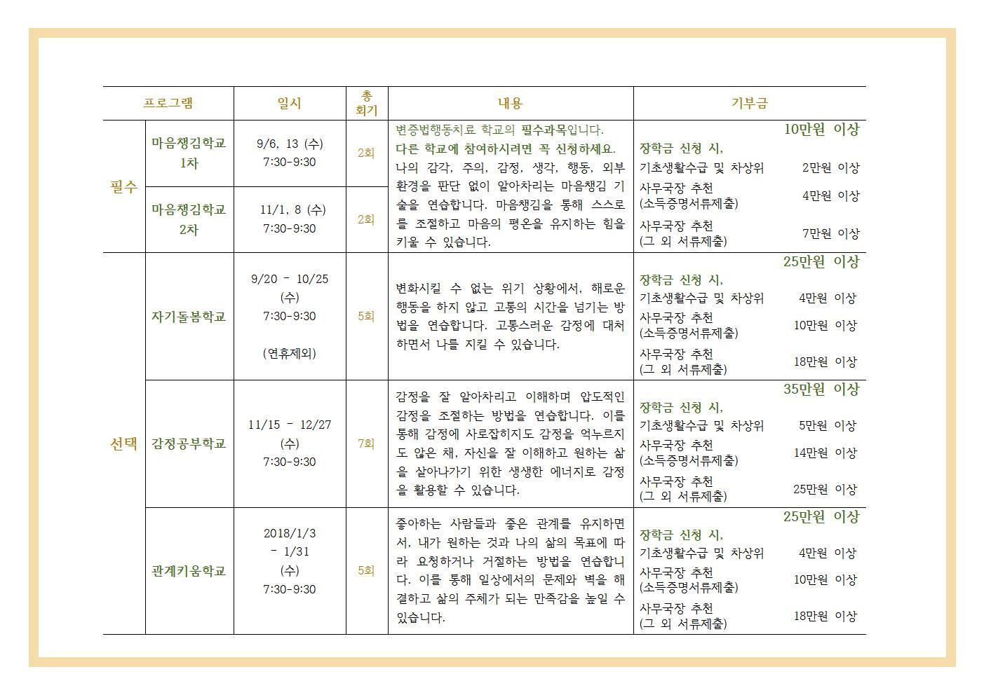 2017 하반기 변증법행동치료학교 홍보문_수정002.jpg
